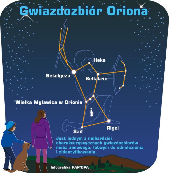 Gwiazdozbiór Oriona (PAP/Adam Ziemienowicz)
