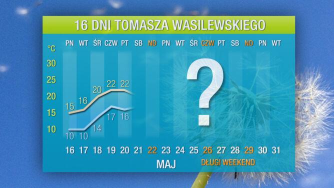 Prognoza pogody na 16 dni: zimno wraca do gry